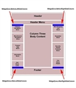 Picture of List of Widget Zones in nopCommerce